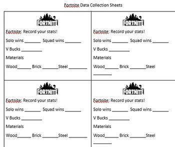 Fortnite Math Worksheet Bundle