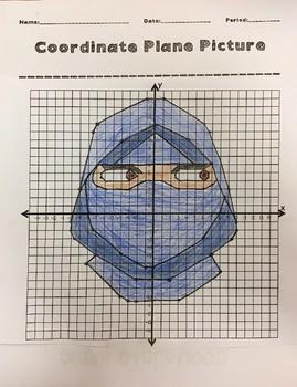Fortnite Ninja Emoji Coordinate Plane Picture