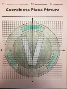 Fortnite V Bucks Symbol - Coordinate Plane Picture