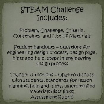 Fortnite Video Game STEAM Design Challenge