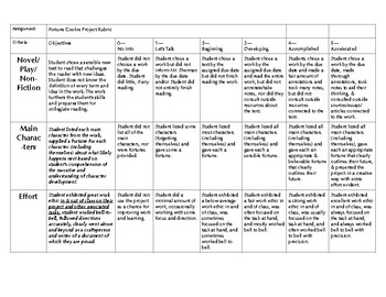 Fortune Cookie Project Rubric of Assessment
