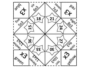 Multiplication Fortune Teller 1 through 12