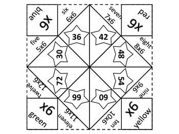 Fortune Teller - Multiplication X6