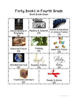 Forty Books in Fourth Grade