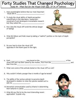 Forty Studies That Changed Psychology Worksheet #4: Watch Out for Visual Cliff!