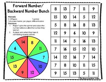 Forward Number/ Backward Number Bunch Game