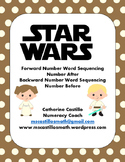 Star Wars Math Stations AVMR Number Before and After