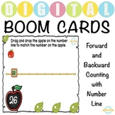 Forward and Backward Counting with Number Line - Boom Cards™