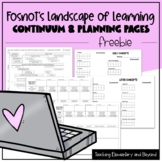 Fosnot's Number Sense Landscape of Learning Continuum and Planning Pages