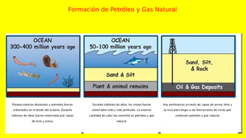 Fossil Fuels- Combustibles Fosiles Spanish PowerPoint