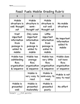 Fossil Fuels Mobile Rubric