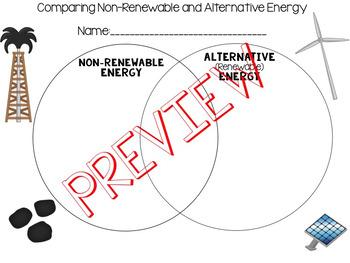 Fossil Fuels/Non-Renewable Energy and Alternative Energy Bundle