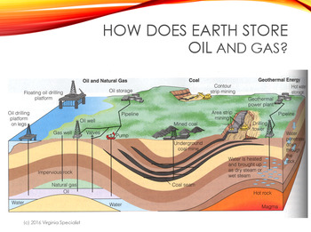 Fossil Fuels: Oil Exploration & Production PowerPoint and Guided Notes