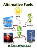 Fossil and Alternative fuels posters