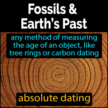 Lab dating virtual answers fossil Virtual Labs