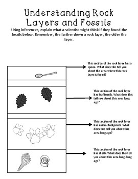 Fossils Passage and Layers of Rock Reading Practice PRINTABLE!