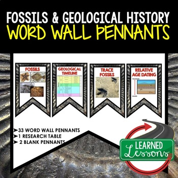 Fossils and Geological History Word Wall Pennants (Earth Science Word Wall)