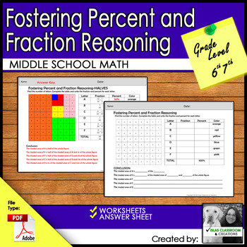 Fostering Percent and Fraction Reasoning