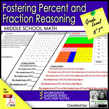 Fostering Percent and Fraction Reasoning Halves and Thirds