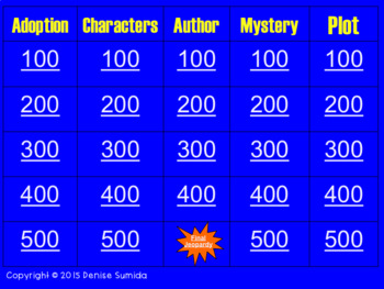 Found by Margaret Peterson Haddix Jeopardy