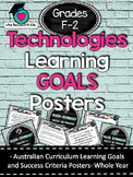 Foundation - 2 All Technologies  Learning Goals/success criteria posters. AC