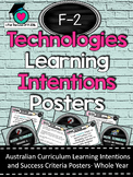 Foundation - 2 - Technologies  Learning INTENTIONS/success criteria posters. AC