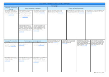 Foundation Australian Curriculum Planning Templates - English