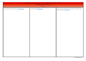 Foundation Australian Curriculum Planning Templates - HASS