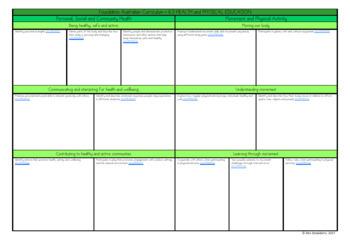 Foundation Australian Curriculum Planning Templates - Health and PE