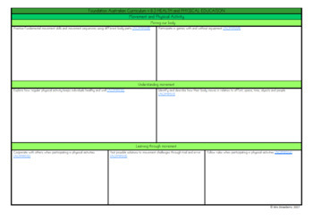 Foundation Australian Curriculum Planning Templates: Health and PE - EDITABLE