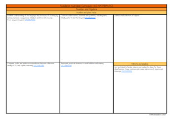 Foundation Australian Curriculum Planning Templates - Mathematics