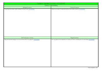 Foundation Australian Curriculum Planning Templates: Science - EDITABLE