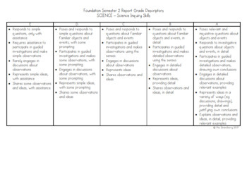 Foundation Australian Curriculum Reporting Grade Descriptors - SCIENCE