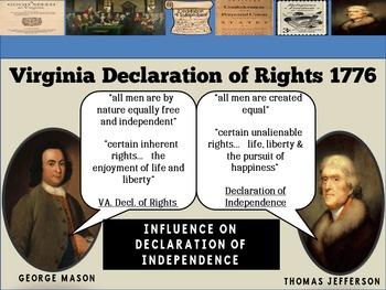 Foundation Documents - Civics SOL: Virginia Declaration of Rights, etc.