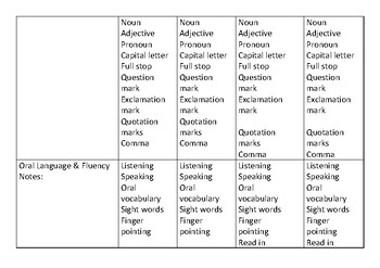Foundation Guided Reading Planner