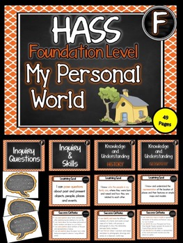 Foundation  HASS – Aus curric Learning Goals & Success Criteria Posters.