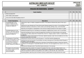 Foundation HASS - Australian Curriculum Checklist