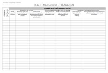 Foundation Health Australian Curriculum Assessment Overview
