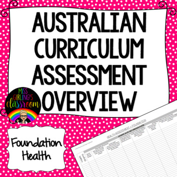 Foundation Health Australian Curriculum Assessment Overview