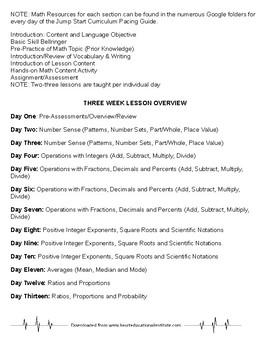 Foundation Math Curriculum