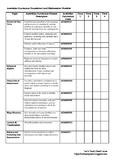 Foundation Mathematics Australian Curriculum Checklist
