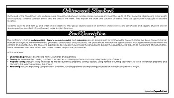 Foundation Mathematics (Black & White) | Australian Curriculum Checklist