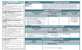 Foundation Mathematics Forward Planner A3 size