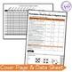 Foundation Mathematics Test Bundle- Australian Curriculum