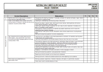 Foundation/PP English - Australian Curriculum Checklist