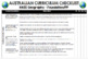 Foundation/PP Geography - Australian Curriculum Checklist