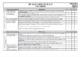 Foundation Health - Australian Curriculum Checklist