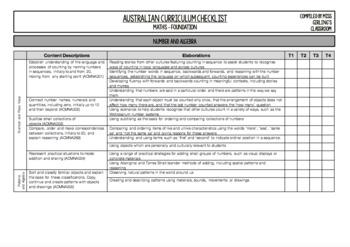 Foundation/PP Maths - Australian Curriculum Checklist
