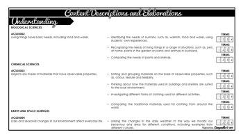 Foundation Science (Black & White) | Australian Curriculum Checklist