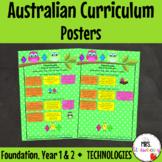 Foundation, Year 1, Year 2 Australian Curriculum Posters – Technologies